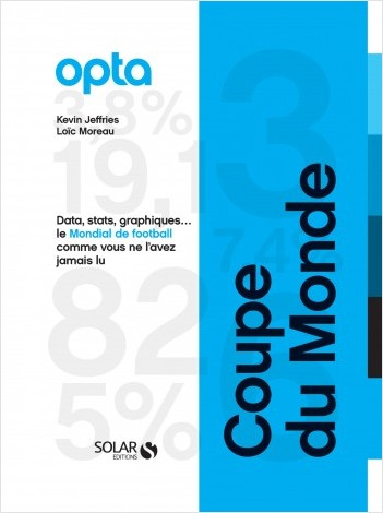 OPTA, Coupe du monde